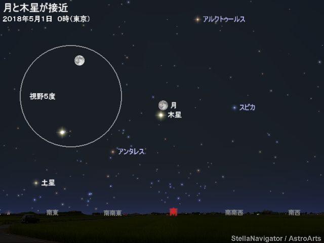 11299_chart.jpg