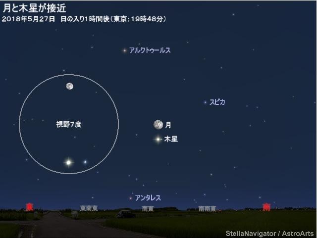 月と木星接近.jpg